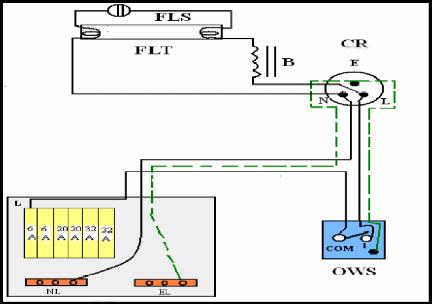 Belajar Wiring Elektrik 1 Phase 3 Phase Download Ebook Asas Pendawaian Elektrik Pdf